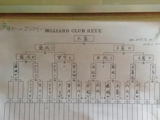 2013.3.10 9ボール トーナメント