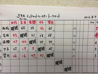 JPAルール ミッドナイト マンスリートーナメント