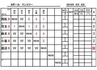 2014.6.8.3