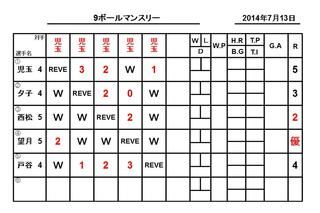 2014.7.13.2