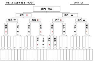 2014.7.25.jpg
