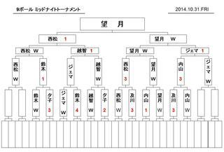 2014112144846.jpg